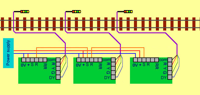 Diagram of wiring between MAS Sequencer and IRDASC-4 units for non continuous signals
