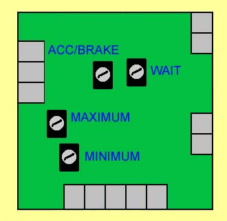 The SA boards have adjustable acceleration braking wait time and speed