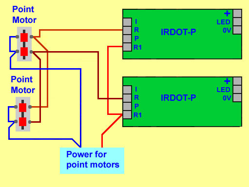 Two IRDOT-P switch 2 point motors. This arrangement can allow a train to alternate between two different routes