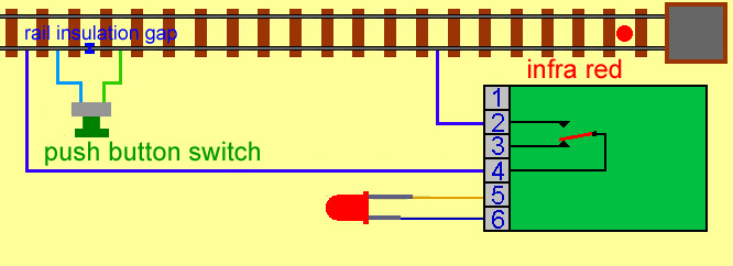 the contact is wired to disconnect a wire from an isolated rail to stop a train automatically in a hidden siding