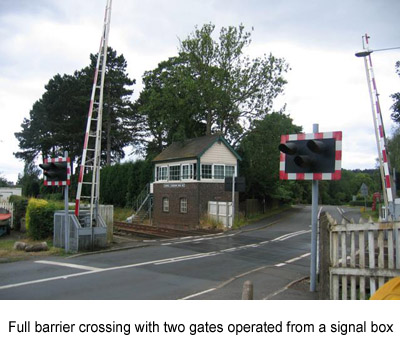 photograph of a full barrier crossing with two gates