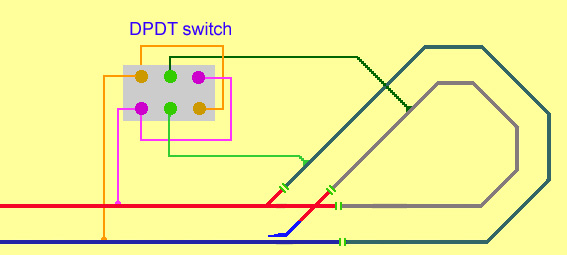 Reverse Loop Track Wiring Dcc | Wiring Diagram on ho tortoise wiring, ac wiring, trans brake wiring, msd wiring, dsl wiring, gm hei wiring, atlas turntable wiring, dc wiring, sound wiring, atlas switch wiring, o gauge track wiring, basic electrical wiring, lionel fastrack switch wiring, delta wiring, mc wiring, soundboard wiring, lionel 1033 transformer wiring, ho scale gauge wiring, train layout wiring, digital command control wiring,